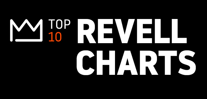 Revell Top 10